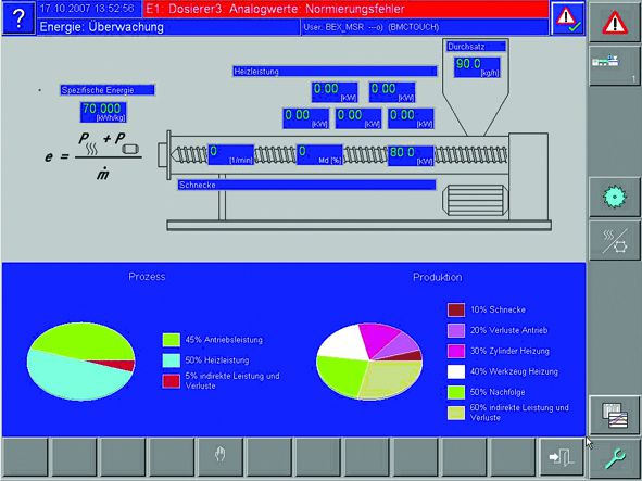 Example of an energy monitoring evaluation (Photo: battenfeld-cincinnati)