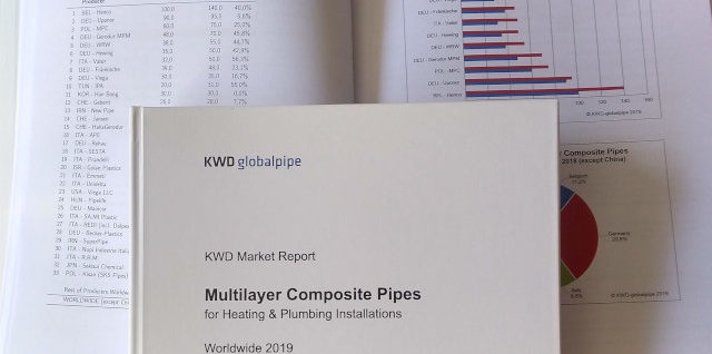 "KWD-Market Report ""Multilayer Composite Pipes Worldwide 2019"""