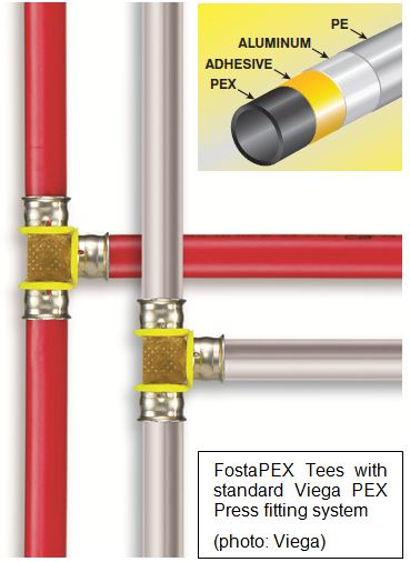 Fostapex 174 Multi Layer Pipe Flexibility Meets Stability